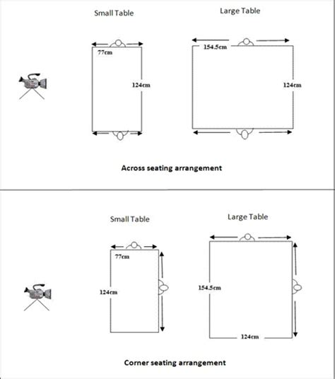 study table standard size studying table sizes crowdbuild for