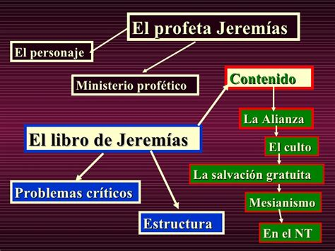imagenes literarias del libro de jeremias profeta jerem 237 as