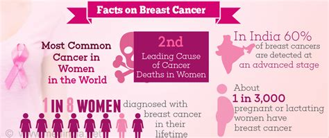 traditional treatment for breast cancer breast cancer causes risks symptoms diagnosis