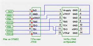 using flyswatter jtag to flash stm32 187 kaltpost de