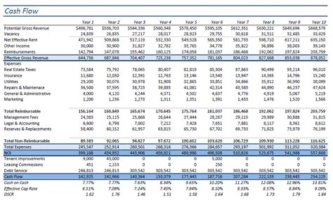exle cash flow analysis report excel valuation report