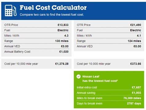 compare car insurance compare vehicle fuel cost