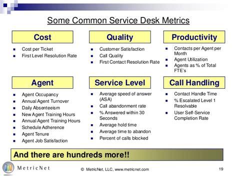 Service Desk Metrics by Free Series Desktop Support And Service Desk