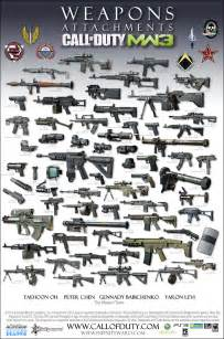 Call of duty modern warfare 3 weapon poster quot