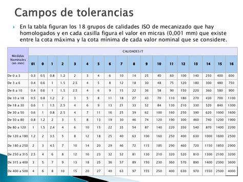 Tabla De Tolerancias Mecanicas | tabla de tolerancias mecanicas tabla de tolerancias