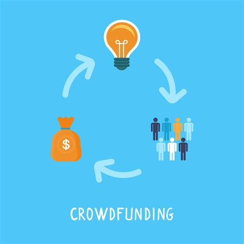 Crowdfunding: Benefits and Risks   ZING Blog by Quicken