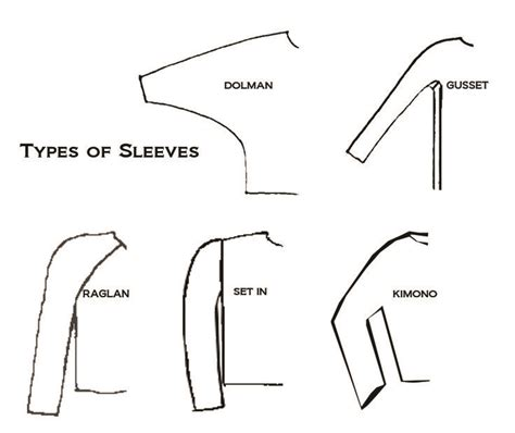 pattern and types types of sleeves vintage clothing jpg patterns