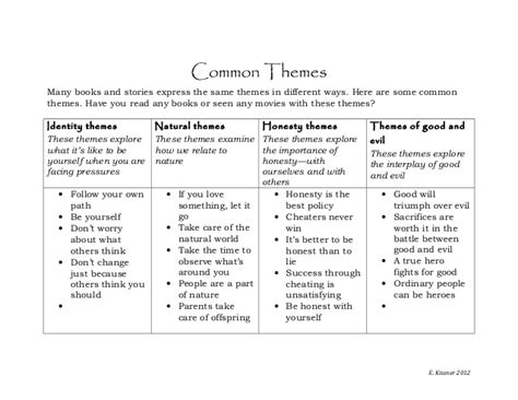 themes used in stories common themes