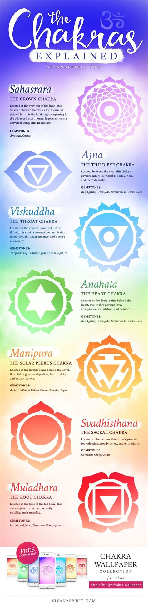 tattoo healing explained 25 best ideas about chakras explained on pinterest yoga