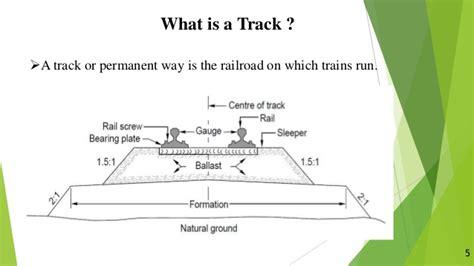 racetrack layout definition railway track maintenance