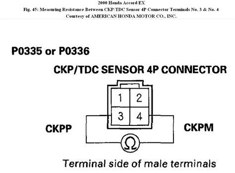 bench testing camshaft position sensor wiring diagrams