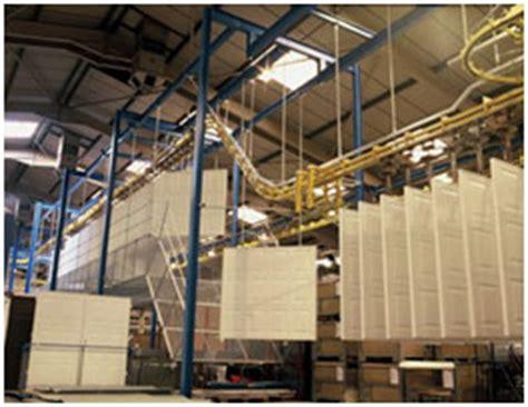 Garador Garage Doors Sectional Up Over Side Hinged Overhead Door Manufacturing Locations
