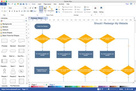 software for drawing flowcharts use flowchart for better production management