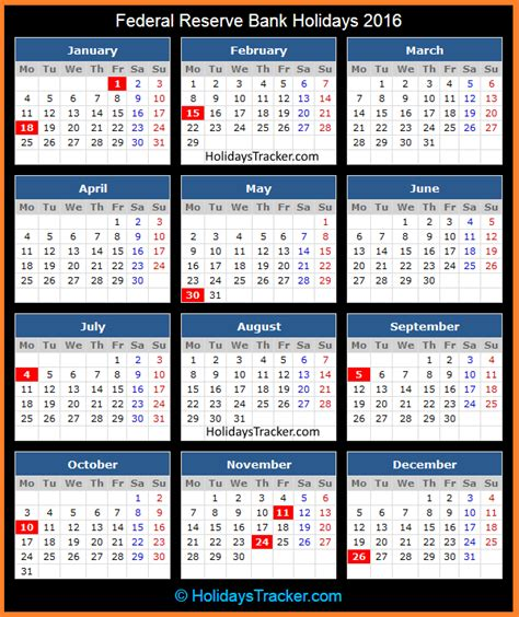 Federal Reserve Calendar Federal Reserve Bank Holidays 2016 Holidays Tracker