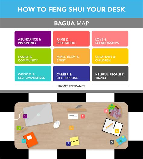 organize my desk office at work how to organize your desk to increase productivity desks