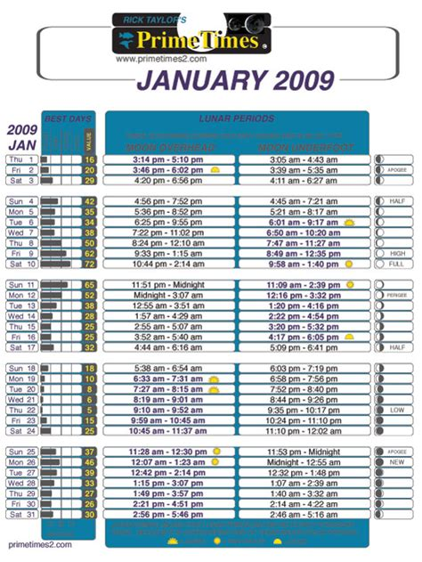 moon phase and deer movement chart calendar template 2016