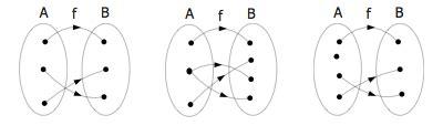 definisi fungsi domain kodomain range rrachmans blog