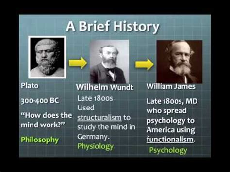 Psychology And History brief history of psychology part 1