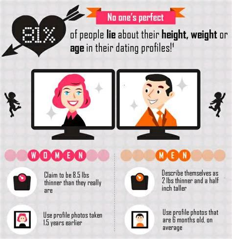 9 Tips On Decoding Dating Profiles by Dating Safety Dating Safety