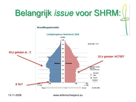 Shrm Notes For Mba by Strategisch Human Resource Management 1108