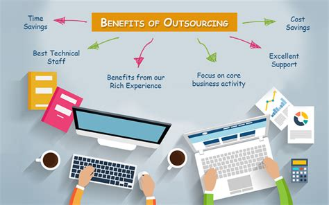app design outsource it consulting it outsourcing global vision technology