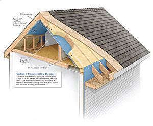 Insulating Your Home Builder Tips A Crash Course In Roof Venting Fine Homebuilding