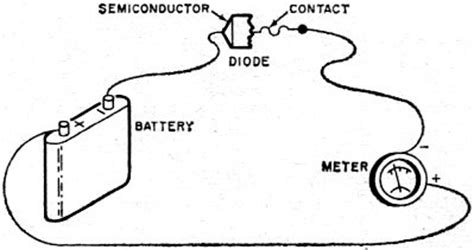 diode current measurement the semiconductor diode may 1961 popular electronics rf cafe