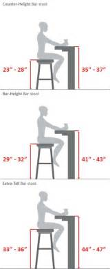 Pub Table With Bench Seat Bar Stool Buying Guide Or The Builder S Guide When
