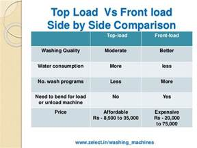 top loading washing machine vs front loading washing machine