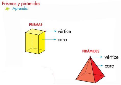 figuras geometricas swf las 25 mejores ideas sobre piramides matematicas en