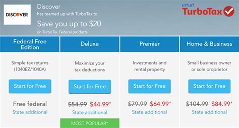 Turbotax Amazon Gift Card Refund - the turbotax discover card discount for 2015