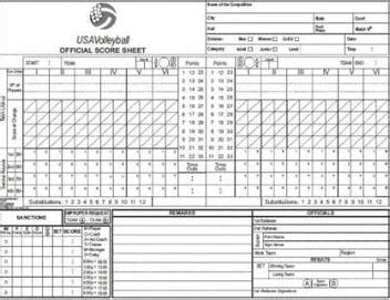printable high school volleyball rules the game past and present the history of volleyball