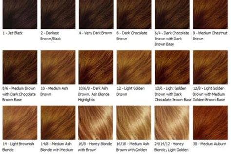 a hair color chart to get glamorous results at home consigli per capelli e pettinaturecolore capelli archivi pagina 4 di 7 consigli per capelli