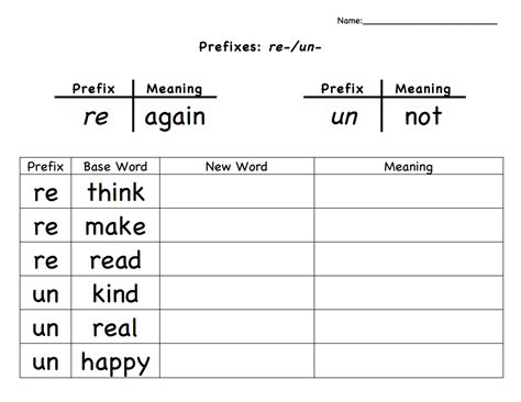 prefixes re un pdf for higher grades change to can you