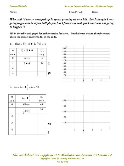 Function Table Worksheet by Function Tables And Graphs Worksheets