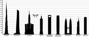 500 Feet To Meters commercially sold drones can fly as high as 1 600 feet 500 meters