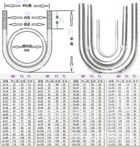 20160428193802_85481 galvanized wire rope 16 on galvanized wire rope