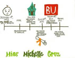 about biographies and autobiographies timelines of life