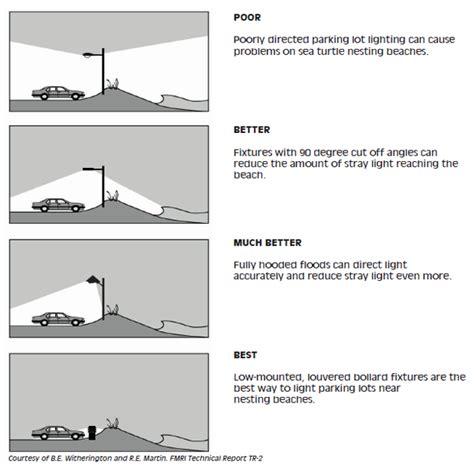 required lighting levels osha parking lot lighting requirements osha lilianduval