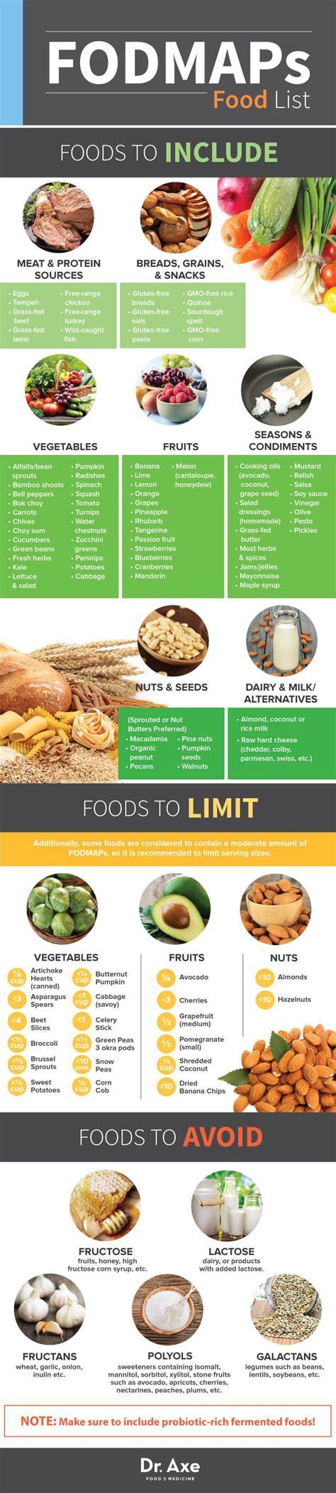 Low Fodmap Detox by Best 20 Fodmap Foods Ideas On Fodmap Diet
