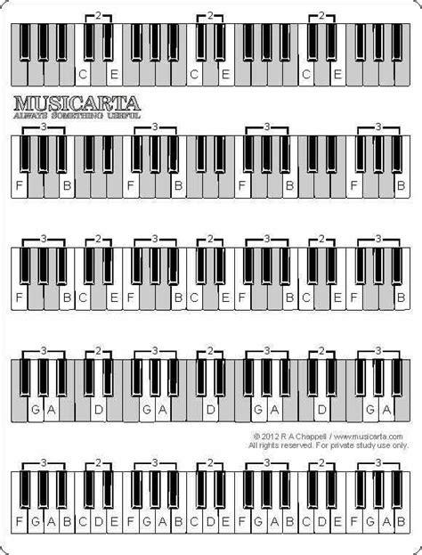 piano flashcards piano flashcards