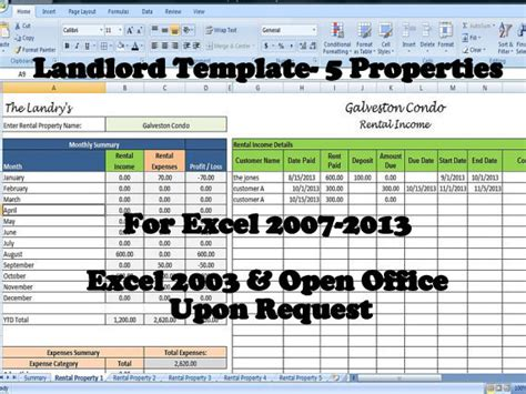 property management spreadsheet template excel landlords spreadsheet template rent and expenses spreadsheet