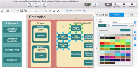 creating  enterprise architecture diagram conceptdraw helpdesk