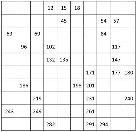 Counting To 120 Worksheets by Counting To 120 Worksheets Worksheets For School Getadating
