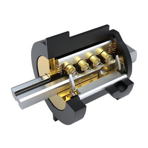 locking mechanism technology onguard locks