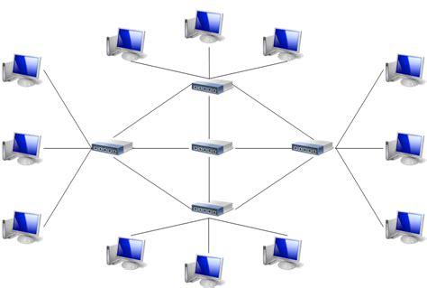 network layout star help call center network floor plan