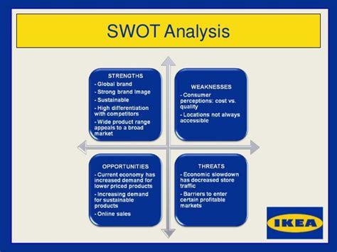 Pronounce Ikea by Ikea Mba Brand Marketing Study