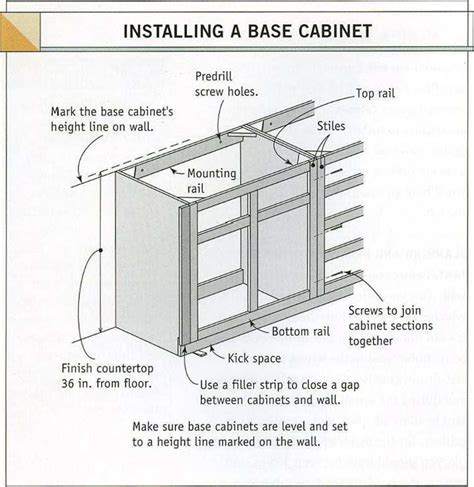 how to install kitchen base cabinets installing kitchen base cabinets edgarpoe