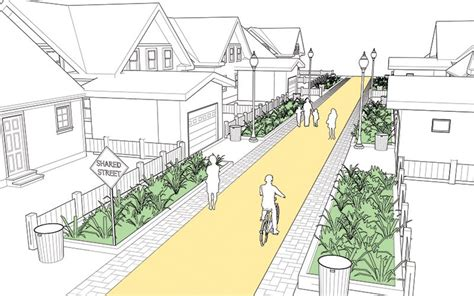 design guidelines sketch green alley national association of city transportation