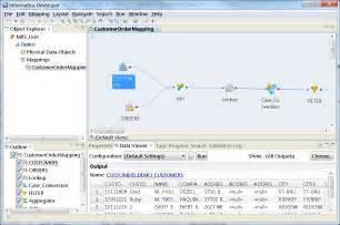 Informatica Developer by Image Gallery Informatica Etl Logo